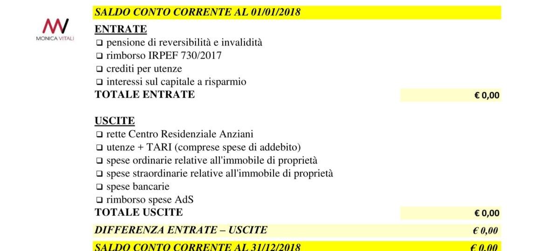 New Inventario Ads-1